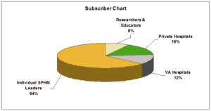 Subscriber Chart 2017